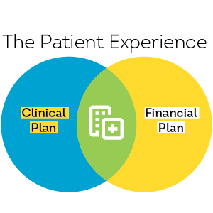 Best Practices in Revenue Cycle Management – The Era of Financial Clearance and Patient Engagement