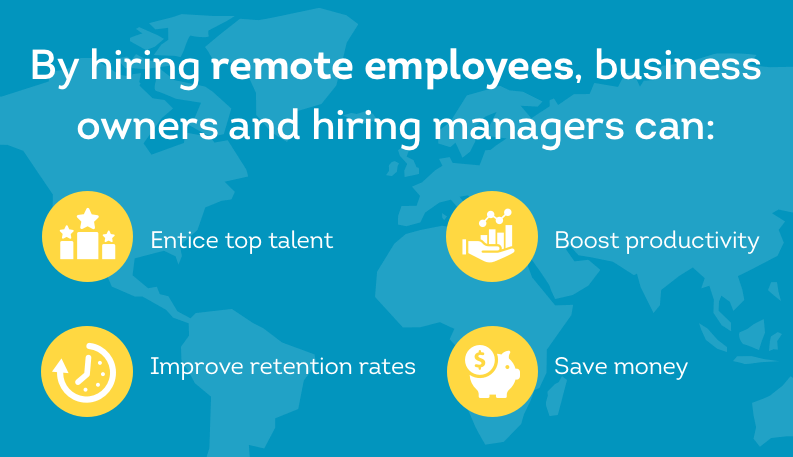Four benefits of hiring remote employees: entice top talent, improve retention rates, boost productivity, save money