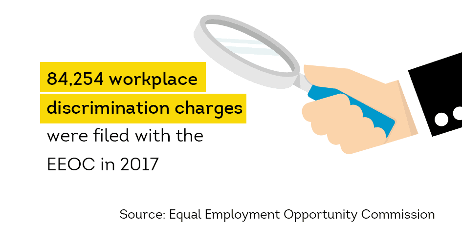84,254 workplace discrimination charges were filed with the EEOC in 2017