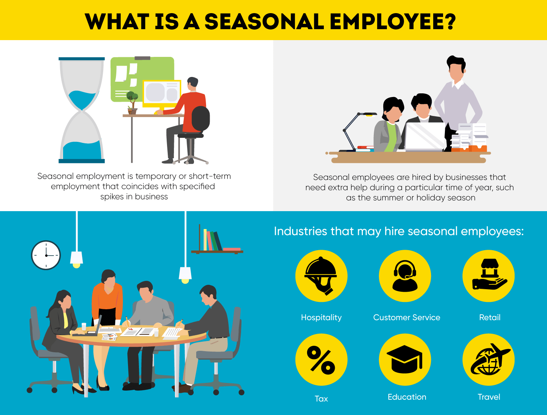 What is a seasonal employee?