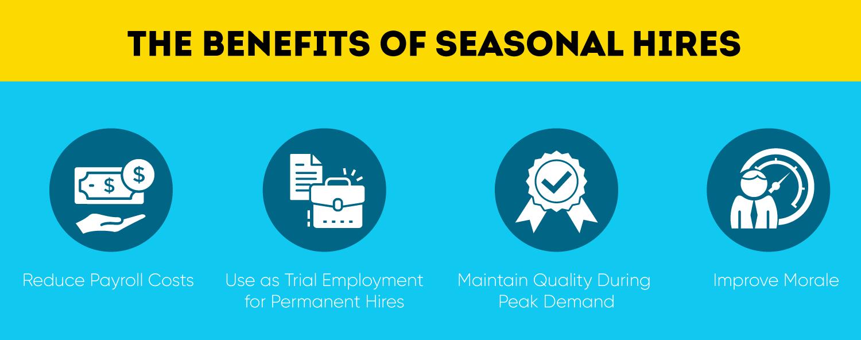 The Benefits of Seasonal Hires