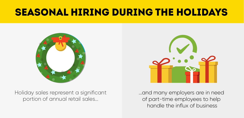 Seasonal hiring during the holidays