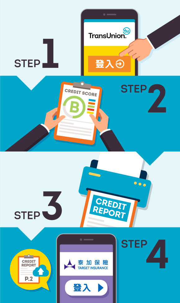 TransUnion X Target Insurance enrollment step by step instructions