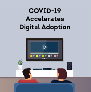 Image for the COVID-19 Accelerates Digital Adoption infographic